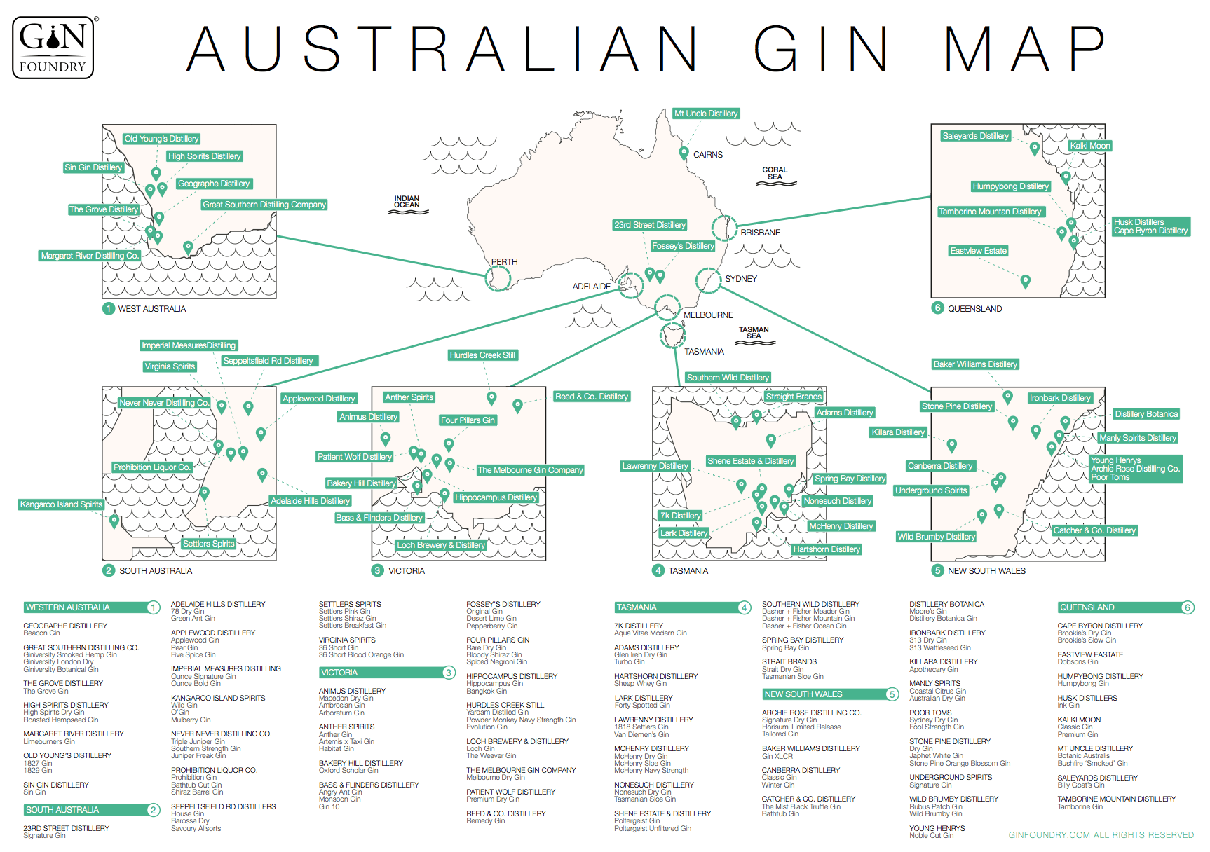 , From Farm to Distillery