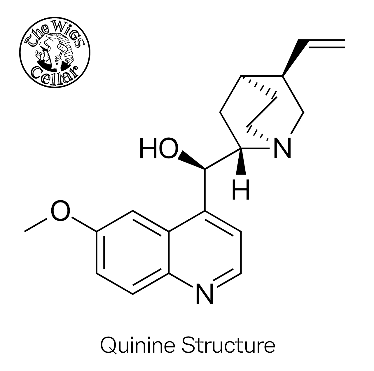 , Quinine, a bitterly significant ingredient!
